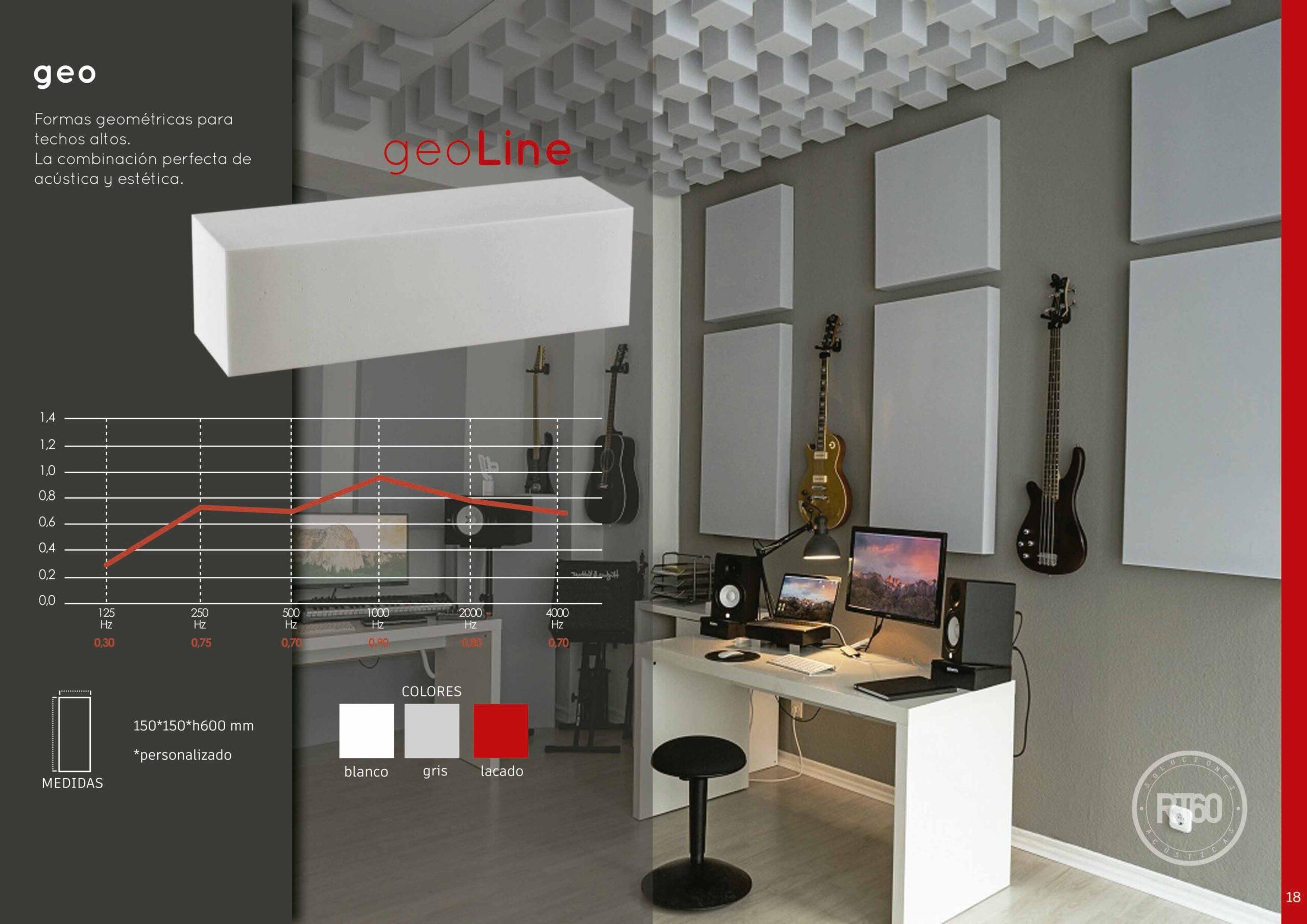 panel acustico eco absorbente ibiza c5 7