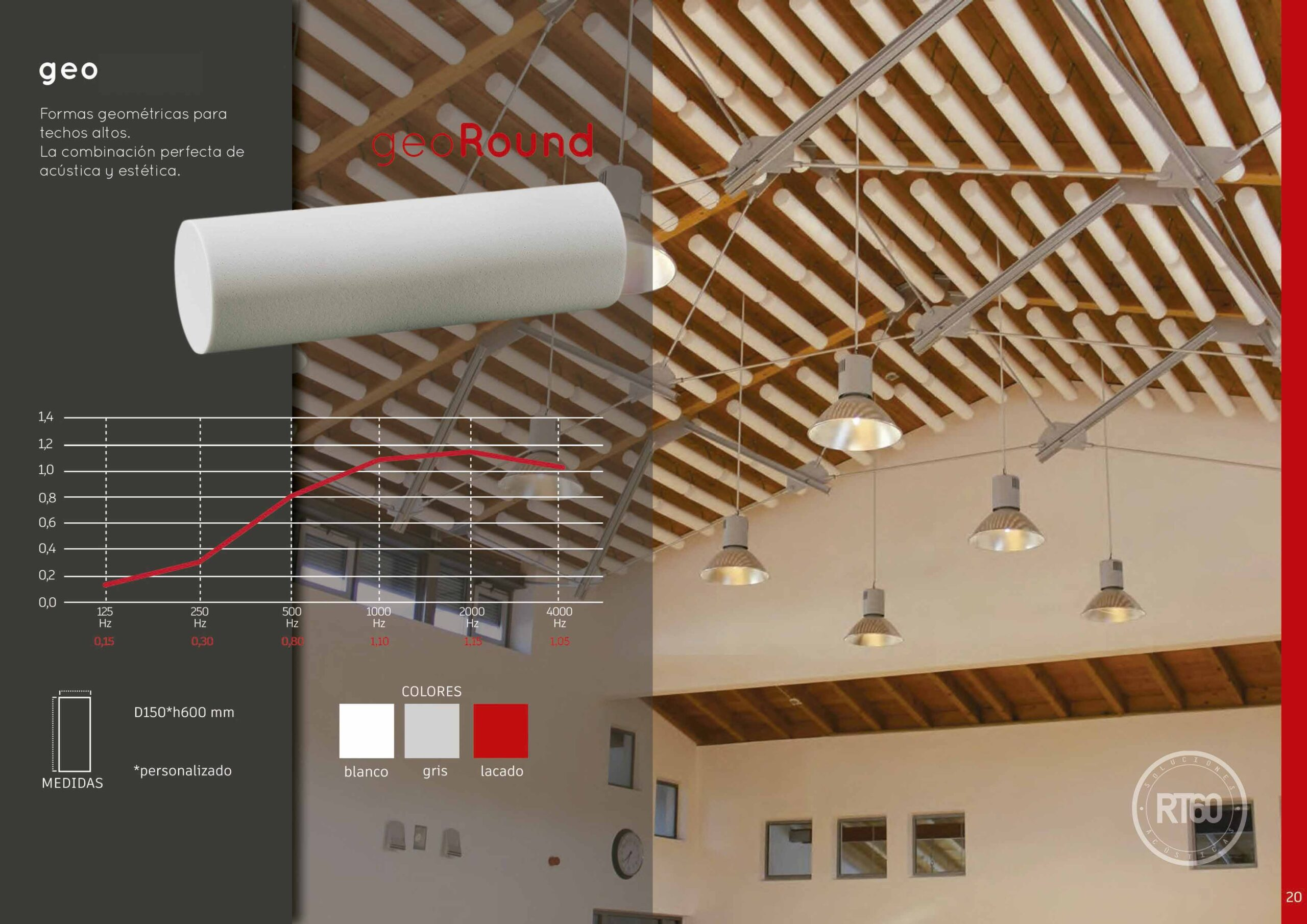 panel acustico eco absorbente ibiza c5 8